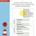 Gutschein für die Einführung in die Formate des Changemanagement